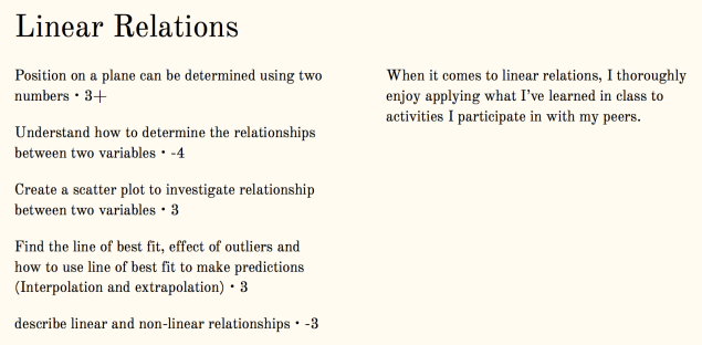 Linear relations 3.png